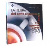 Цепочка производства кофе эспрессо